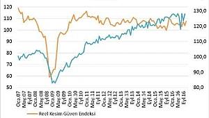 ÇASİAD haftalık ekonomi değerlendirme notunu yayınladı