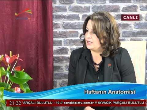 HAFTANIN ANATOMİSİ 4. BÖLÜM 1. PART